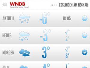 WNDB Weather